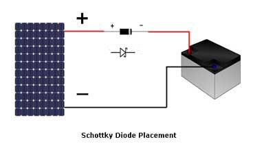 Wind Solar 40volt 1amp Schottky Blocking Diode Set Ebay
